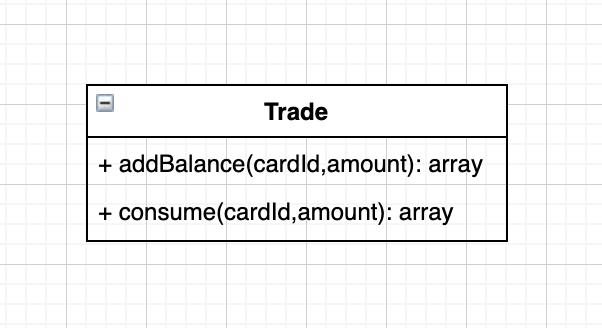 交易组件类图.png