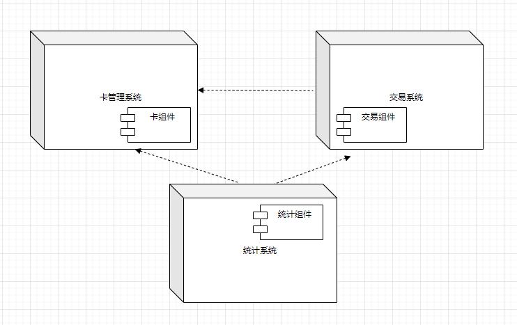 组件图.png