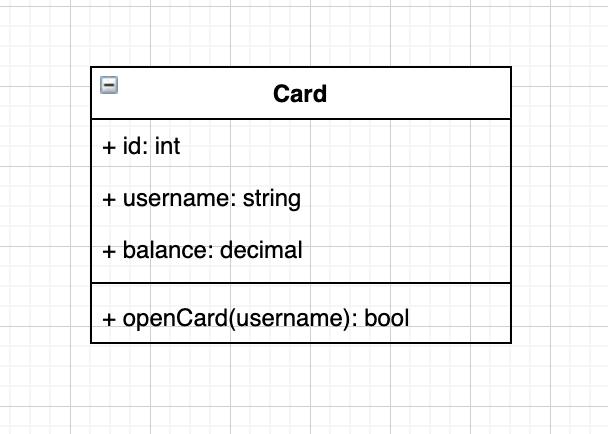 卡组件类图.png
