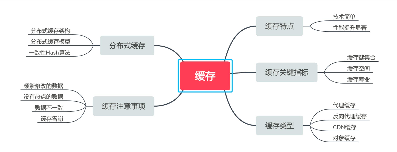 大作业(二)-示例.png